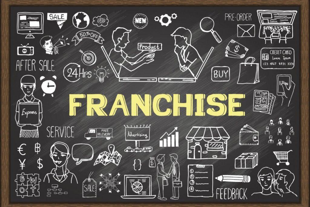 Benefits of online marketing for franchises